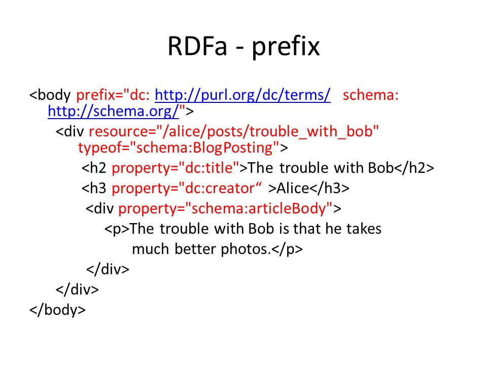 RDFa - prefix http://purl.org/dc/terms/ http://schema.org/ The trouble with Bob Alice The trouble with Bob is that he takes much better photos.