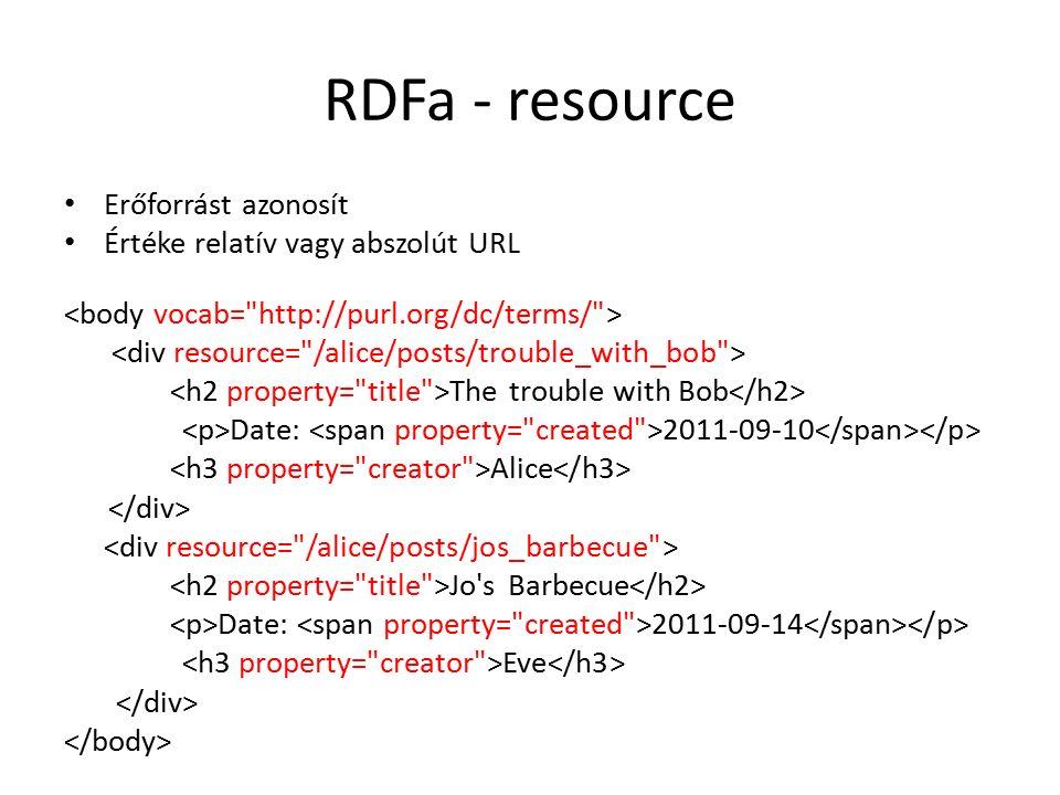 RDFa - resource Erőforrást azonosít Értéke relatív vagy abszolút URL The trouble with Bob Date: 2011-09-10 Alice Jo s Barbecue Date: 2011-09-14 Eve