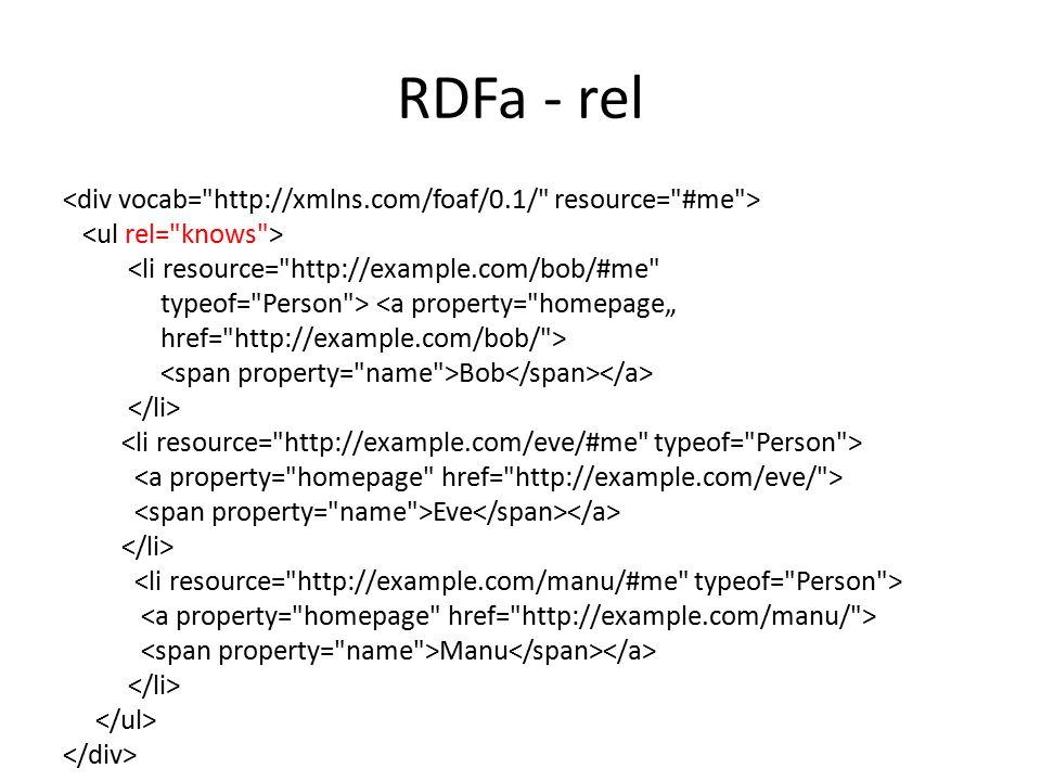 """RDFa - rel <li resource= http://example.com/bob/#me typeof= Person > <a property= homepage"""" href= http://example.com/bob/ > Bob Eve Manu"""