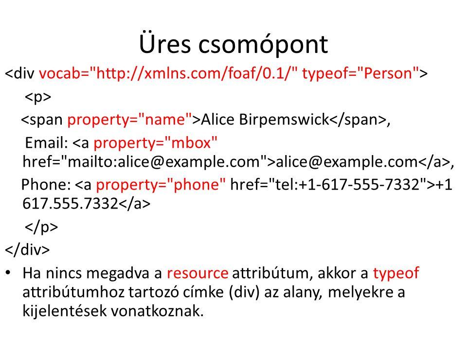 Üres csomópont Alice Birpemswick, Email: alice@example.com, Phone: +1 617.555.7332 Ha nincs megadva a resource attribútum, akkor a typeof attribútumhoz tartozó címke (div) az alany, melyekre a kijelentések vonatkoznak.