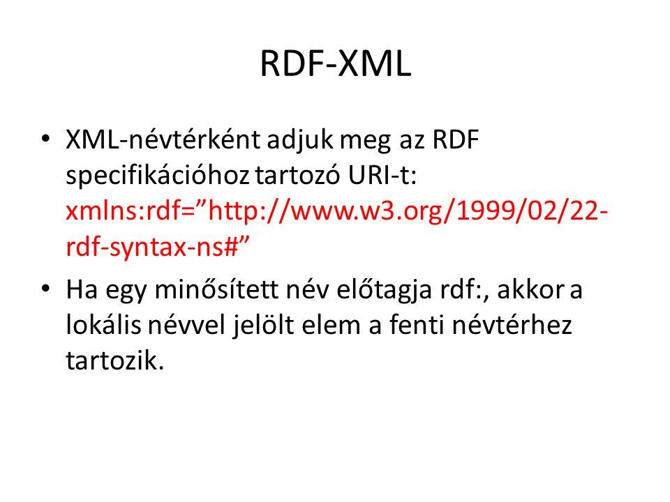 RDF-XML XML-névtérként adjuk meg az RDF specifikációhoz tartozó URI-t: xmlns:rdf= http://www.w3.org/1999/02/22- rdf-syntax-ns# Ha egy minősített név előtagja rdf:, akkor a lokális névvel jelölt elem a fenti névtérhez tartozik.