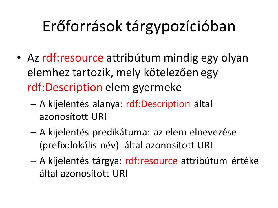 Erőforrások tárgypozícióban Az rdf:resource attribútum mindig egy olyan elemhez tartozik, mely kötelezően egy rdf:Description elem gyermeke – A kijelentés alanya: rdf:Description által azonosított URI – A kijelentés predikátuma: az elem elnevezése (prefix:lokális név) által azonosított URI – A kijelentés tárgya: rdf:resource attribútum értéke által azonosított URI