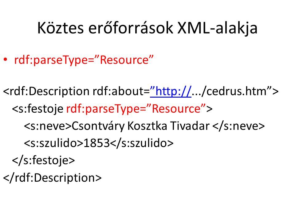 Köztes erőforrások XML-alakja rdf:parseType= Resource http:// Csontváry Kosztka Tivadar 1853