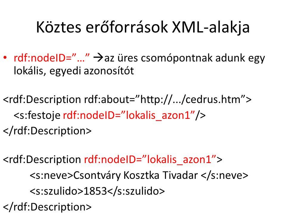 Köztes erőforrások XML-alakja rdf:nodeID= …  az üres csomópontnak adunk egy lokális, egyedi azonosítót Csontváry Kosztka Tivadar 1853