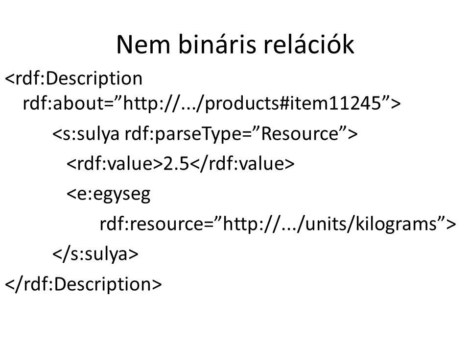 Nem bináris relációk 2.5 <e:egyseg rdf:resource= http://.../units/kilograms >