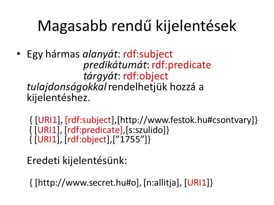 Magasabb rendű kijelentések Egy hármas alanyát: rdf:subject predikátumát: rdf:predicate tárgyát: rdf:object tulajdonságokkal rendelhetjük hozzá a kijelentéshez.
