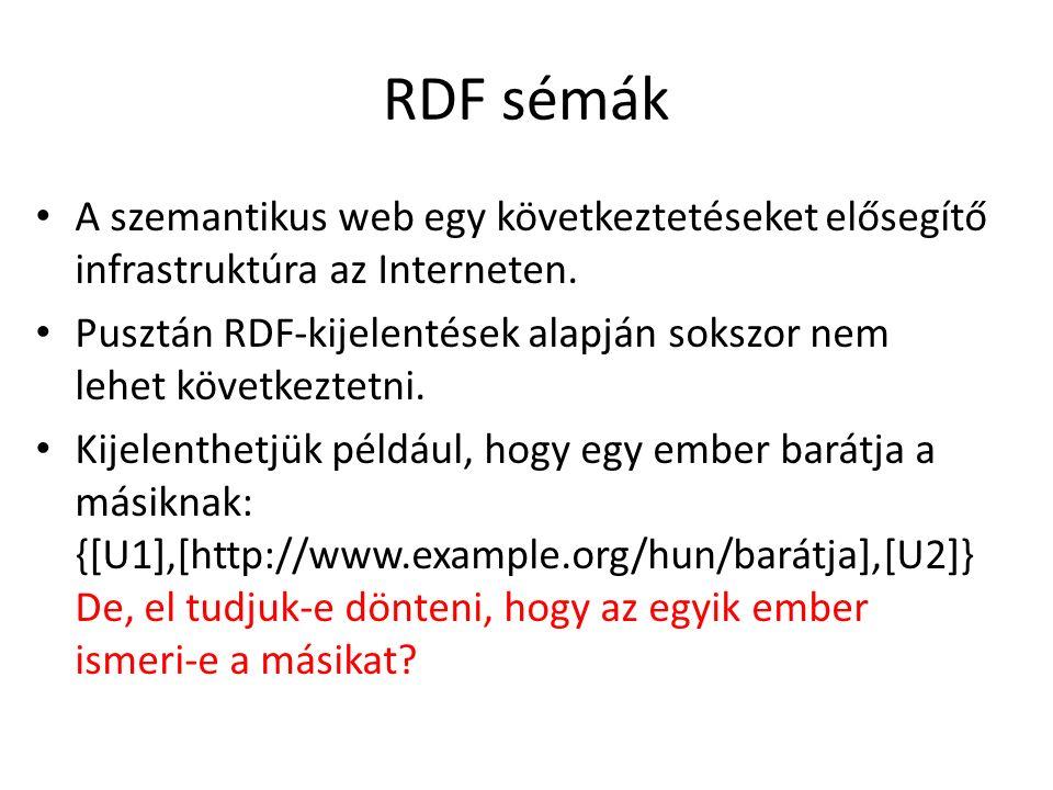 RDF sémák A szemantikus web egy következtetéseket elősegítő infrastruktúra az Interneten.