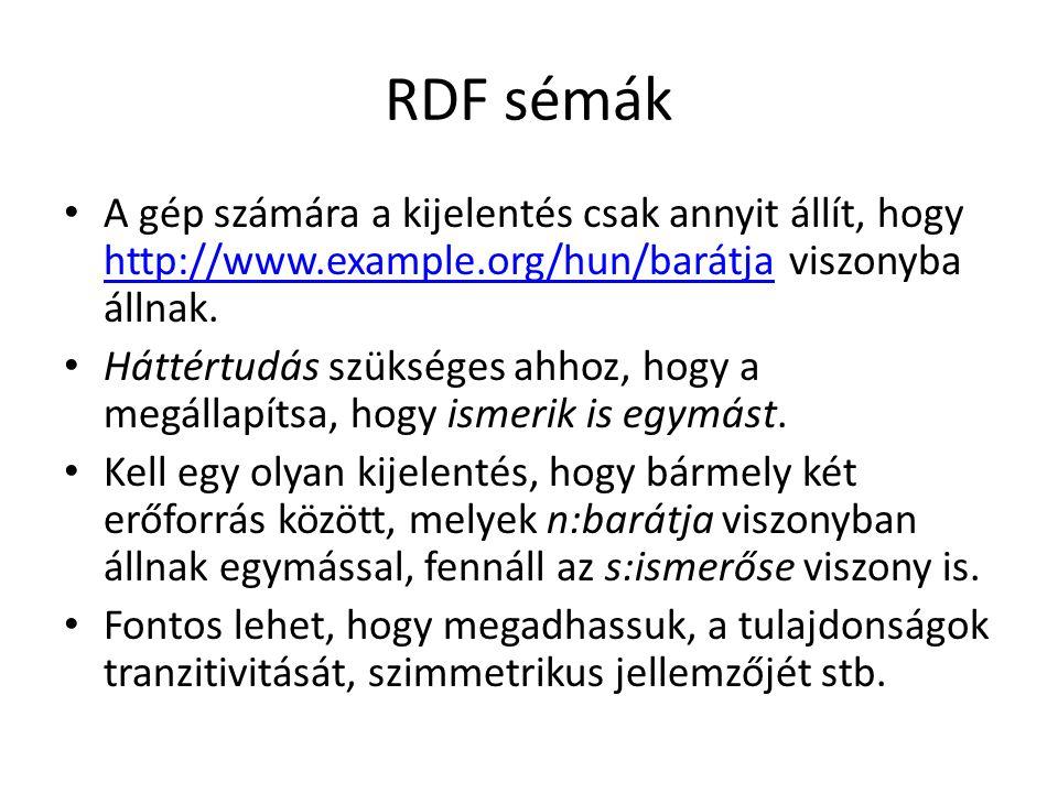 RDF sémák A gép számára a kijelentés csak annyit állít, hogy http://www.example.org/hun/barátja viszonyba állnak.