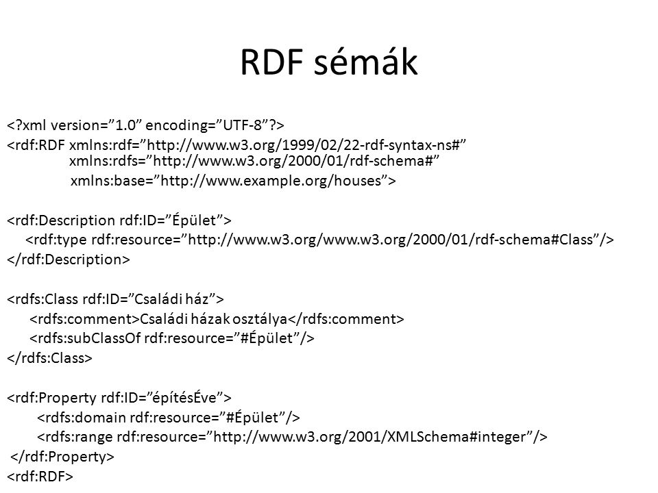 RDF sémák <rdf:RDF xmlns:rdf= http://www.w3.org/1999/02/22-rdf-syntax-ns# xmlns:rdfs= http://www.w3.org/2000/01/rdf-schema# xmlns:base= http://www.example.org/houses > Családi házak osztálya