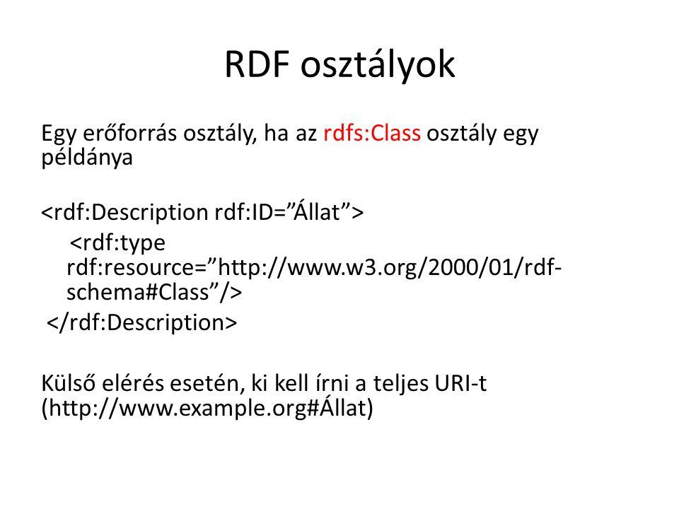 RDF osztályok Egy erőforrás osztály, ha az rdfs:Class osztály egy példánya Külső elérés esetén, ki kell írni a teljes URI-t (http://www.example.org#Állat)
