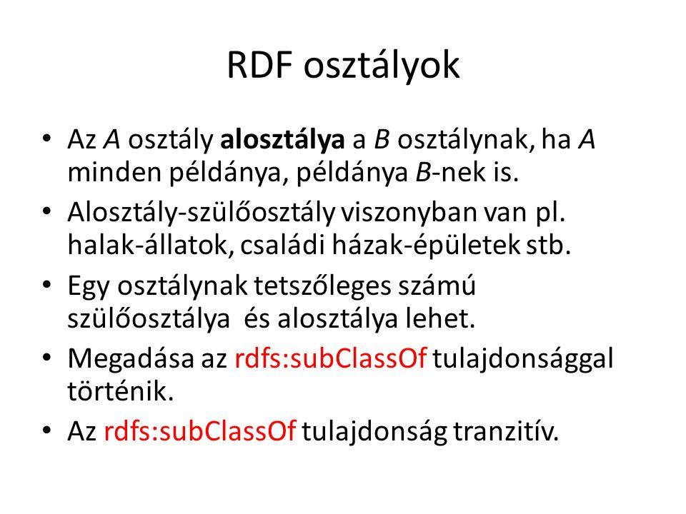 RDF osztályok Az A osztály alosztálya a B osztálynak, ha A minden példánya, példánya B-nek is.