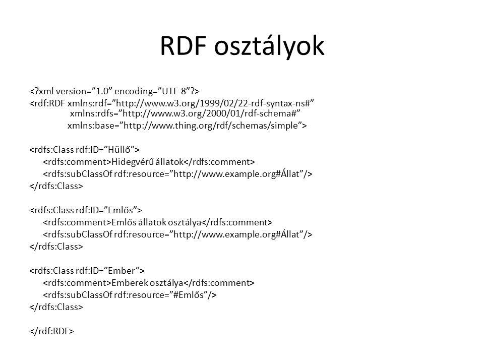 RDF osztályok <rdf:RDF xmlns:rdf= http://www.w3.org/1999/02/22-rdf-syntax-ns# xmlns:rdfs= http://www.w3.org/2000/01/rdf-schema# xmlns:base= http://www.thing.org/rdf/schemas/simple > Hidegvérű állatok Emlős állatok osztálya Emberek osztálya