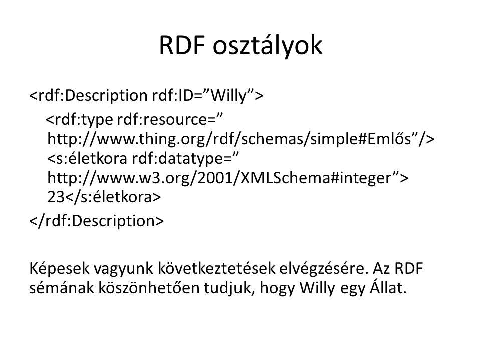 RDF osztályok 23 Képesek vagyunk következtetések elvégzésére.