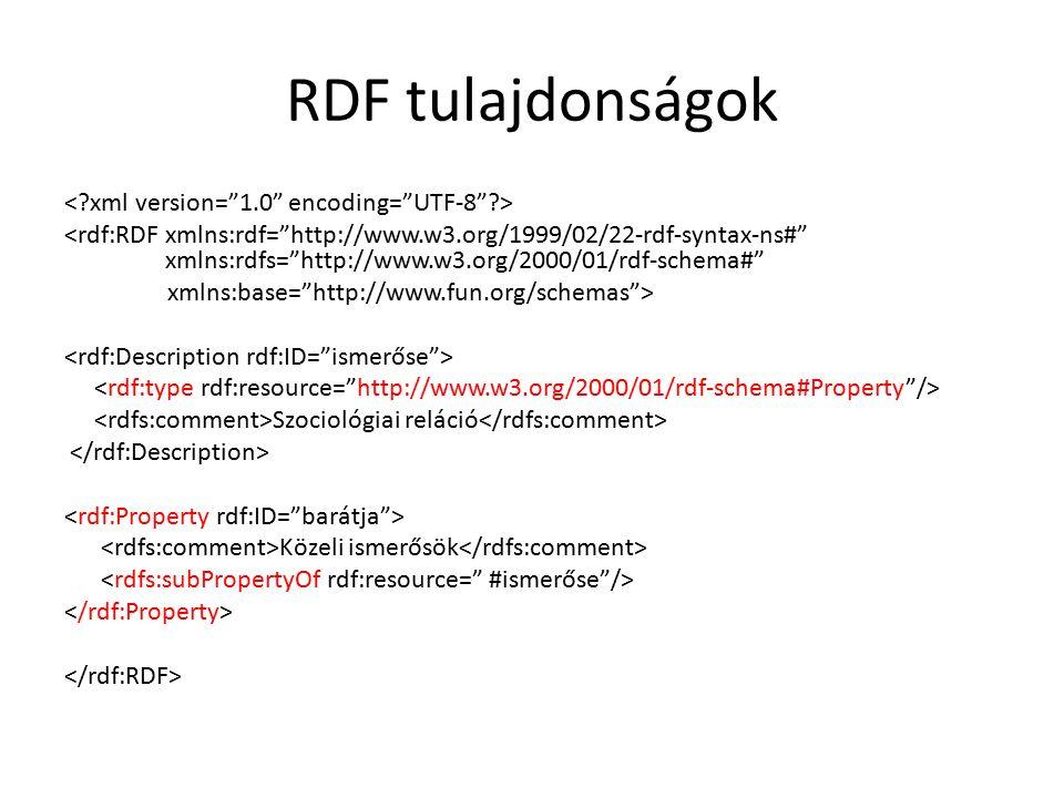RDF tulajdonságok <rdf:RDF xmlns:rdf= http://www.w3.org/1999/02/22-rdf-syntax-ns# xmlns:rdfs= http://www.w3.org/2000/01/rdf-schema# xmlns:base= http://www.fun.org/schemas > Szociológiai reláció Közeli ismerősök