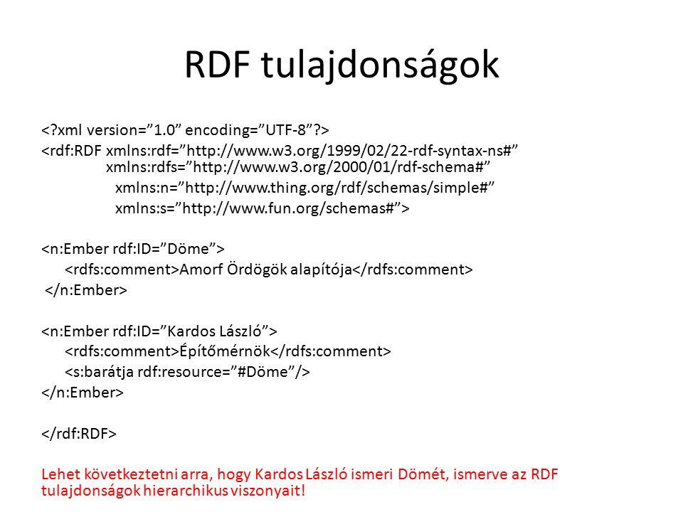 RDF tulajdonságok <rdf:RDF xmlns:rdf= http://www.w3.org/1999/02/22-rdf-syntax-ns# xmlns:rdfs= http://www.w3.org/2000/01/rdf-schema# xmlns:n= http://www.thing.org/rdf/schemas/simple# xmlns:s= http://www.fun.org/schemas# > Amorf Ördögök alapítója Építőmérnök Lehet következtetni arra, hogy Kardos László ismeri Dömét, ismerve az RDF tulajdonságok hierarchikus viszonyait!