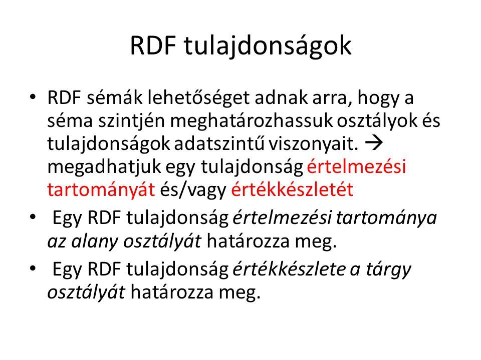 RDF tulajdonságok RDF sémák lehetőséget adnak arra, hogy a séma szintjén meghatározhassuk osztályok és tulajdonságok adatszintű viszonyait.