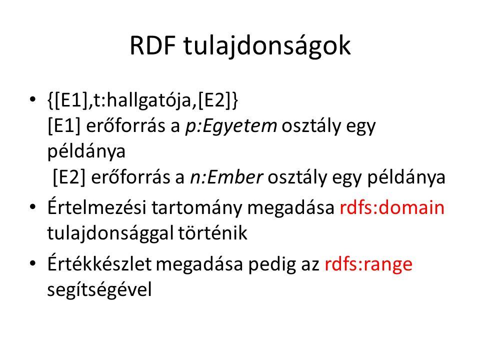 RDF tulajdonságok {[E1],t:hallgatója,[E2]} [E1] erőforrás a p:Egyetem osztály egy példánya [E2] erőforrás a n:Ember osztály egy példánya Értelmezési tartomány megadása rdfs:domain tulajdonsággal történik Értékkészlet megadása pedig az rdfs:range segítségével