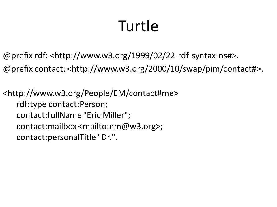 Turtle @prefix rdf:. @prefix contact:.