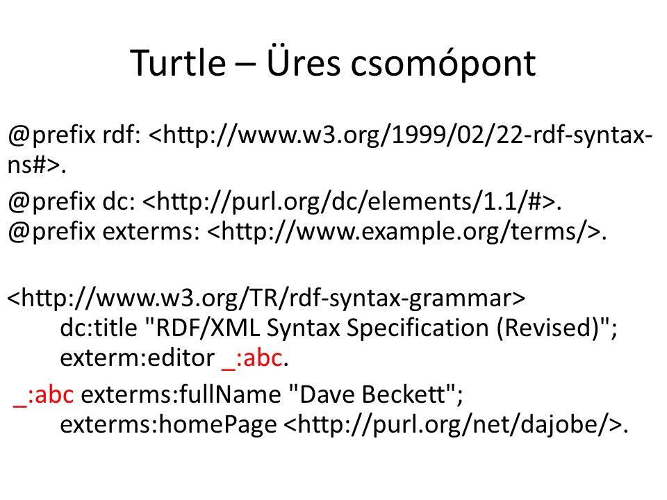 Turtle – Üres csomópont @prefix rdf:. @prefix dc:.