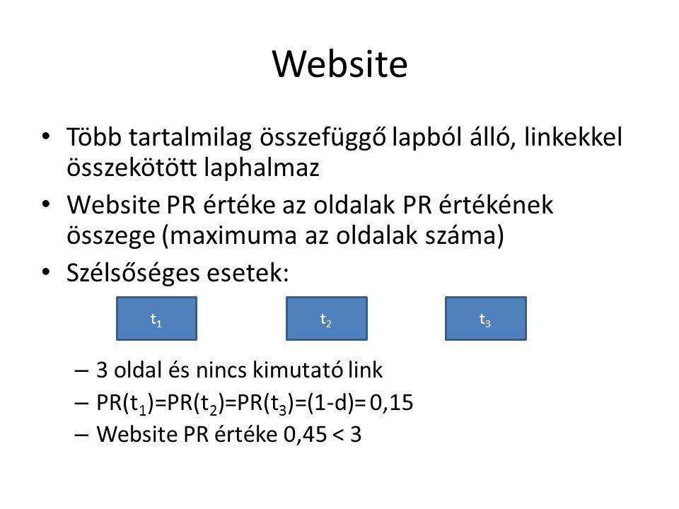 Website Több tartalmilag összefüggő lapból álló, linkekkel összekötött laphalmaz Website PR értéke az oldalak PR értékének összege (maximuma az oldalak száma) Szélsőséges esetek: – 3 oldal és nincs kimutató link – PR(t 1 )=PR(t 2 )=PR(t 3 )=(1-d)= 0,15 – Website PR értéke 0,45 < 3 t1t1 t2t2 t3t3
