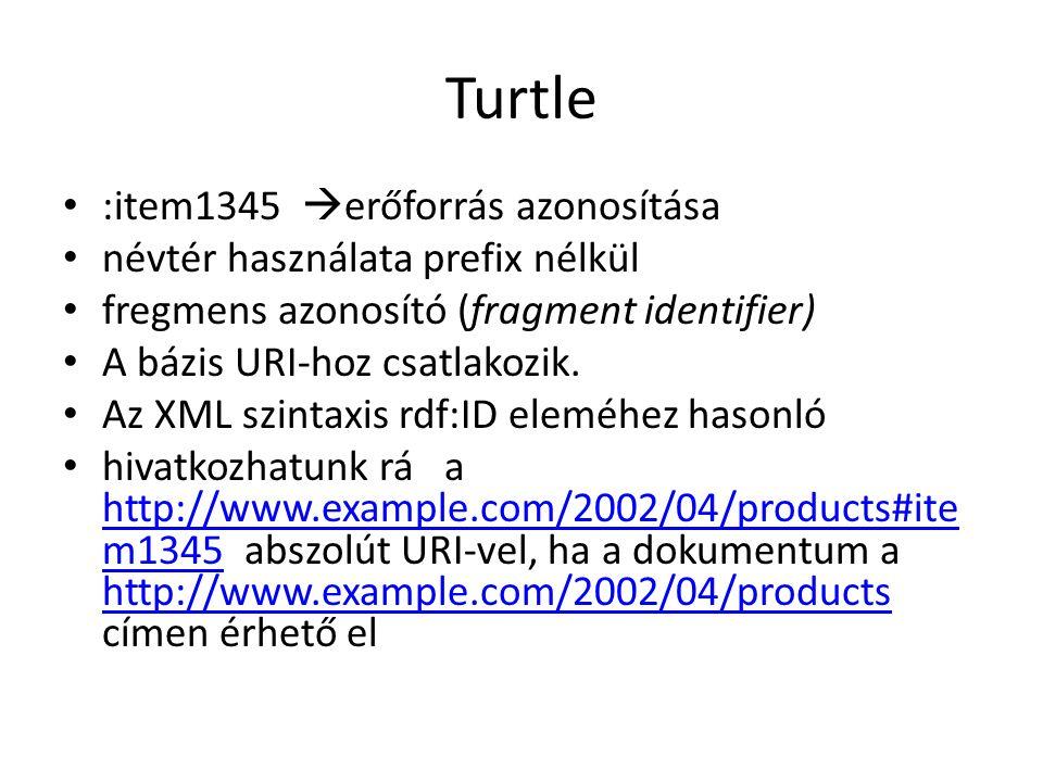 Turtle :item1345  erőforrás azonosítása névtér használata prefix nélkül fregmens azonosító (fragment identifier) A bázis URI-hoz csatlakozik.