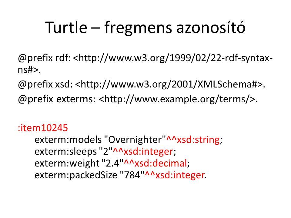 Turtle – fregmens azonosító @prefix rdf:. @prefix xsd:.