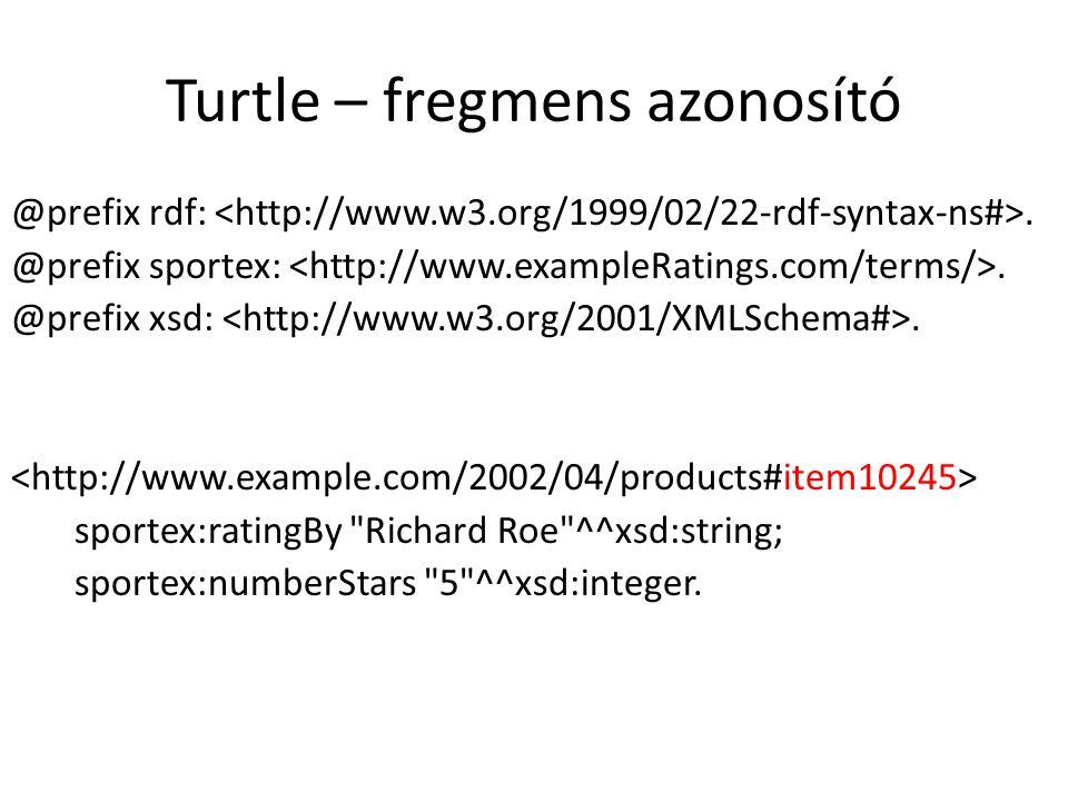Turtle – fregmens azonosító @prefix rdf:. @prefix sportex:.