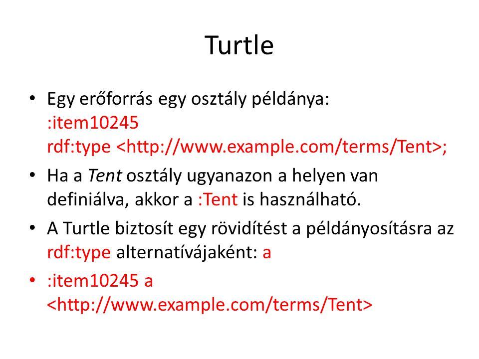 Turtle Egy erőforrás egy osztály példánya: :item10245 rdf:type ; Ha a Tent osztály ugyanazon a helyen van definiálva, akkor a :Tent is használható.