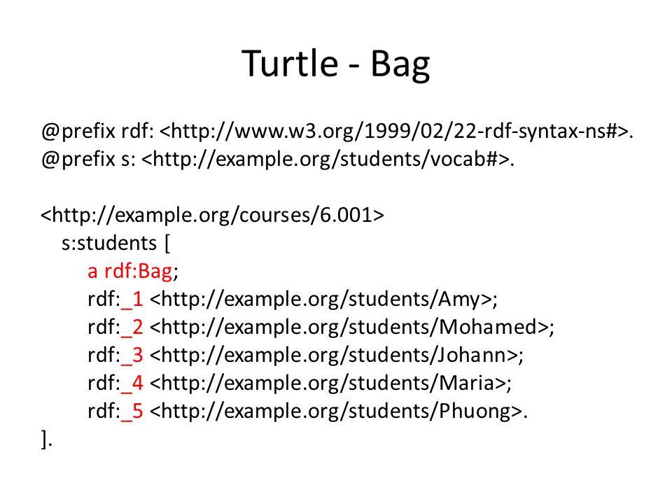 Turtle - Bag @prefix rdf:. @prefix s:.