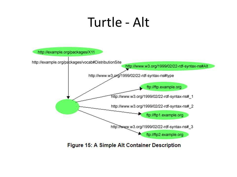 Turtle - Alt