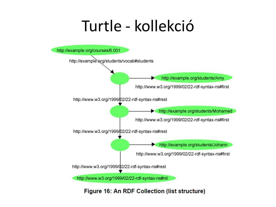 Turtle - kollekció