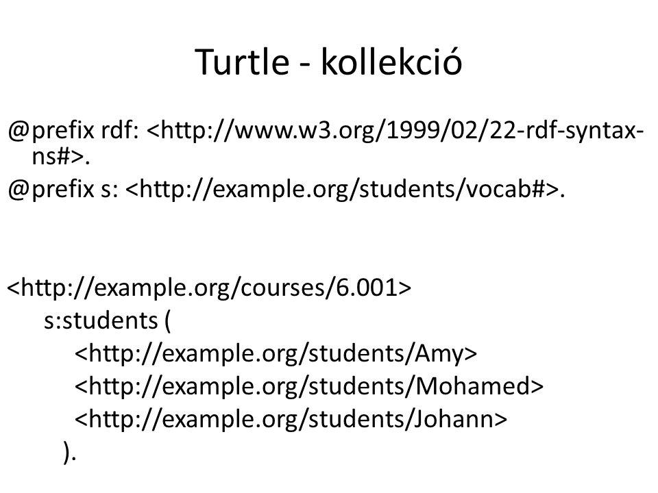 @prefix rdf:. @prefix s:. s:students ( ).