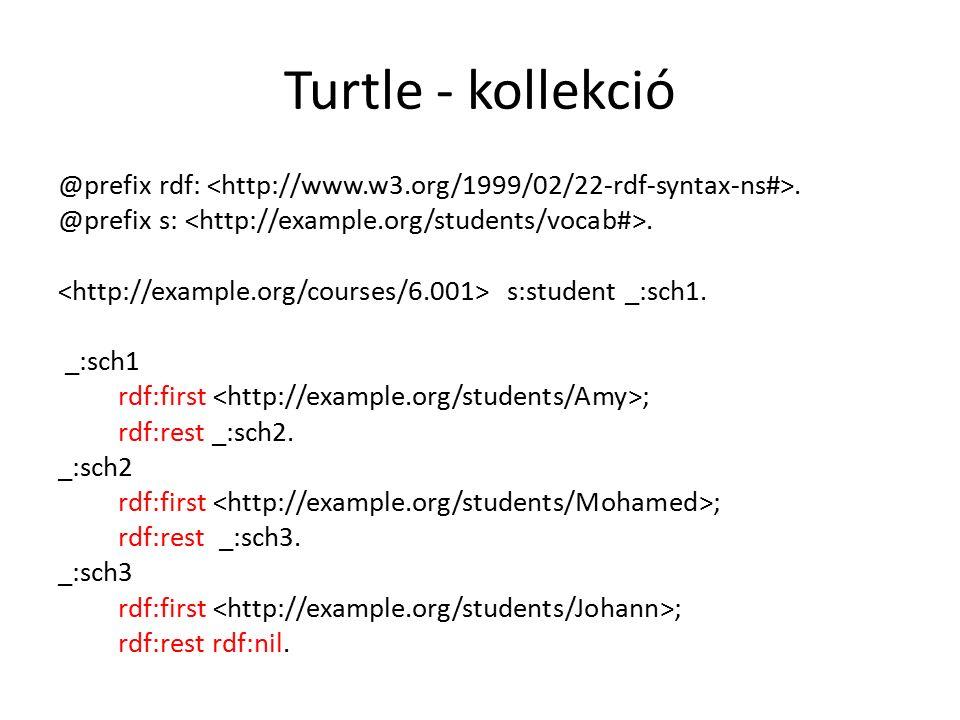 Turtle - kollekció @prefix rdf:. @prefix s:. s:student _:sch1.