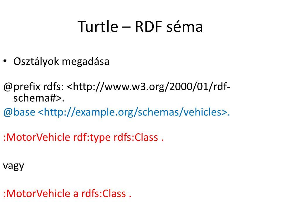 Turtle – RDF séma Osztályok megadása @prefix rdfs:.