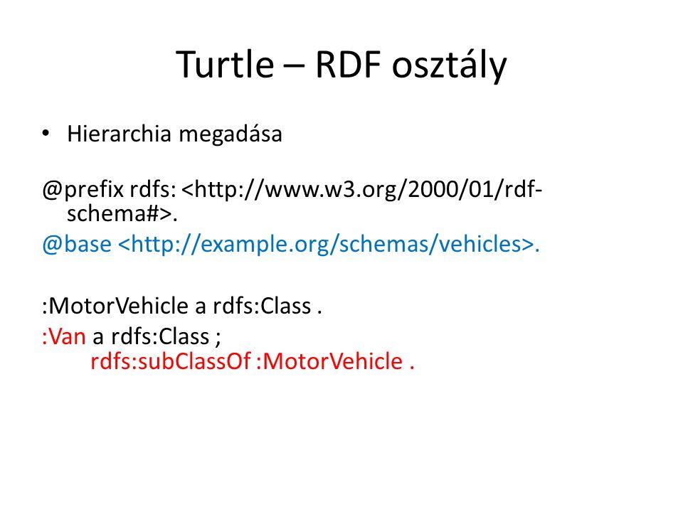 Turtle – RDF osztály Hierarchia megadása @prefix rdfs:.