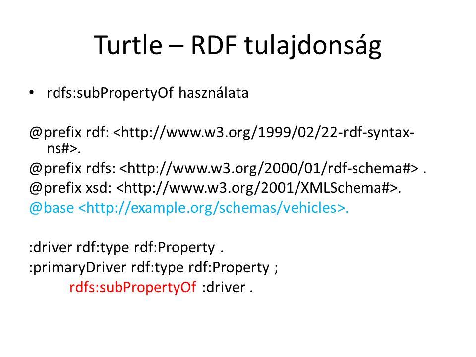 Turtle – RDF tulajdonság rdfs:subPropertyOf használata @prefix rdf:.