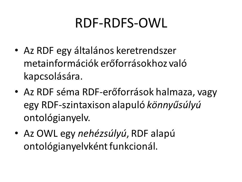 RDF-RDFS-OWL Az RDF egy általános keretrendszer metainformációk erőforrásokhoz való kapcsolására.