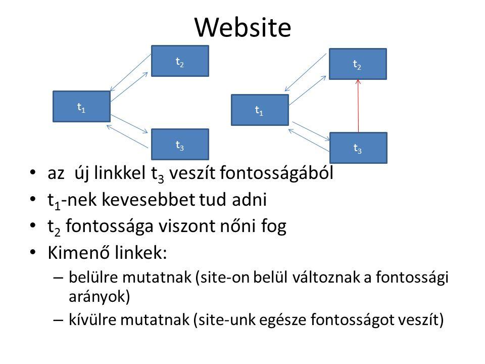 Website az új linkkel t 3 veszít fontosságából t 1 -nek kevesebbet tud adni t 2 fontossága viszont nőni fog Kimenő linkek: – belülre mutatnak (site-on belül változnak a fontossági arányok) – kívülre mutatnak (site-unk egésze fontosságot veszít) t1t1 t3t3 t2t2 t1t1 t3t3 t2t2