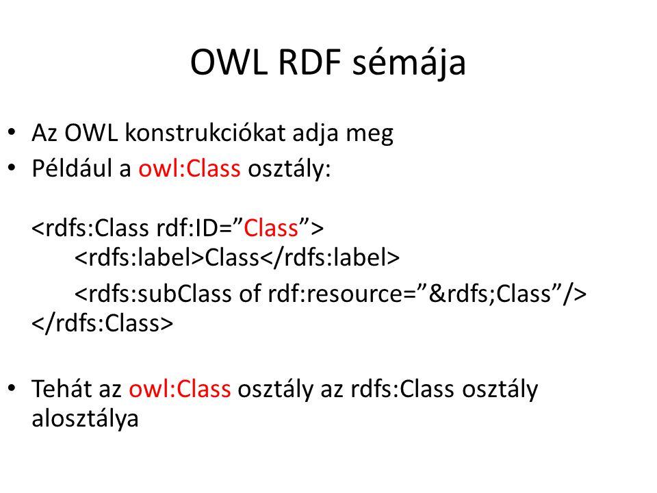 OWL RDF sémája Az OWL konstrukciókat adja meg Például a owl:Class osztály: Class Tehát az owl:Class osztály az rdfs:Class osztály alosztálya