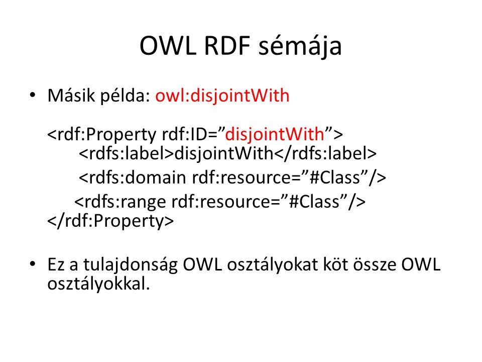 OWL RDF sémája Másik példa: owl:disjointWith disjointWith Ez a tulajdonság OWL osztályokat köt össze OWL osztályokkal.