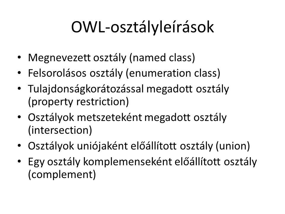 OWL-osztályleírások Megnevezett osztály (named class) Felsorolásos osztály (enumeration class) Tulajdonságkorátozással megadott osztály (property restriction) Osztályok metszeteként megadott osztály (intersection) Osztályok uniójaként előállított osztály (union) Egy osztály komplemenseként előállított osztály (complement)
