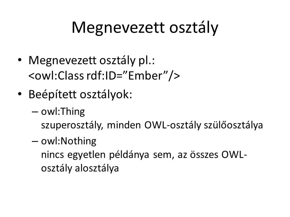 Megnevezett osztály Megnevezett osztály pl.: Beépített osztályok: – owl:Thing szuperosztály, minden OWL-osztály szülőosztálya – owl:Nothing nincs egyetlen példánya sem, az összes OWL- osztály alosztálya