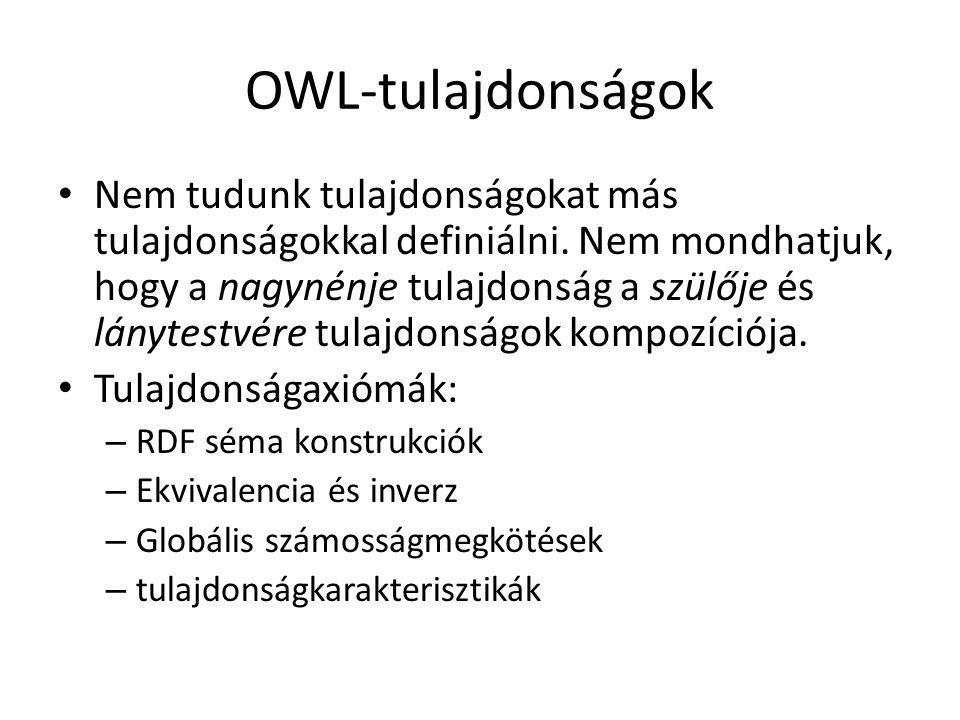 OWL-tulajdonságok Nem tudunk tulajdonságokat más tulajdonságokkal definiálni.