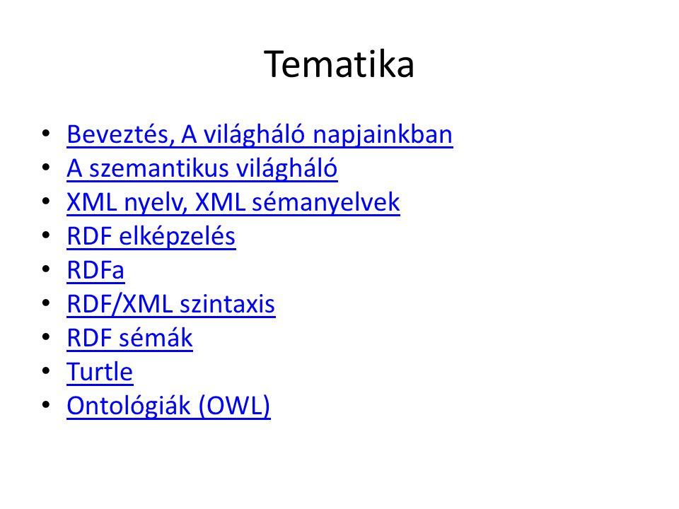 Tematika Beveztés, A világháló napjainkban A szemantikus világháló XML nyelv, XML sémanyelvek RDF elképzelés RDFa RDF/XML szintaxis RDF sémák Turtle Ontológiák (OWL)