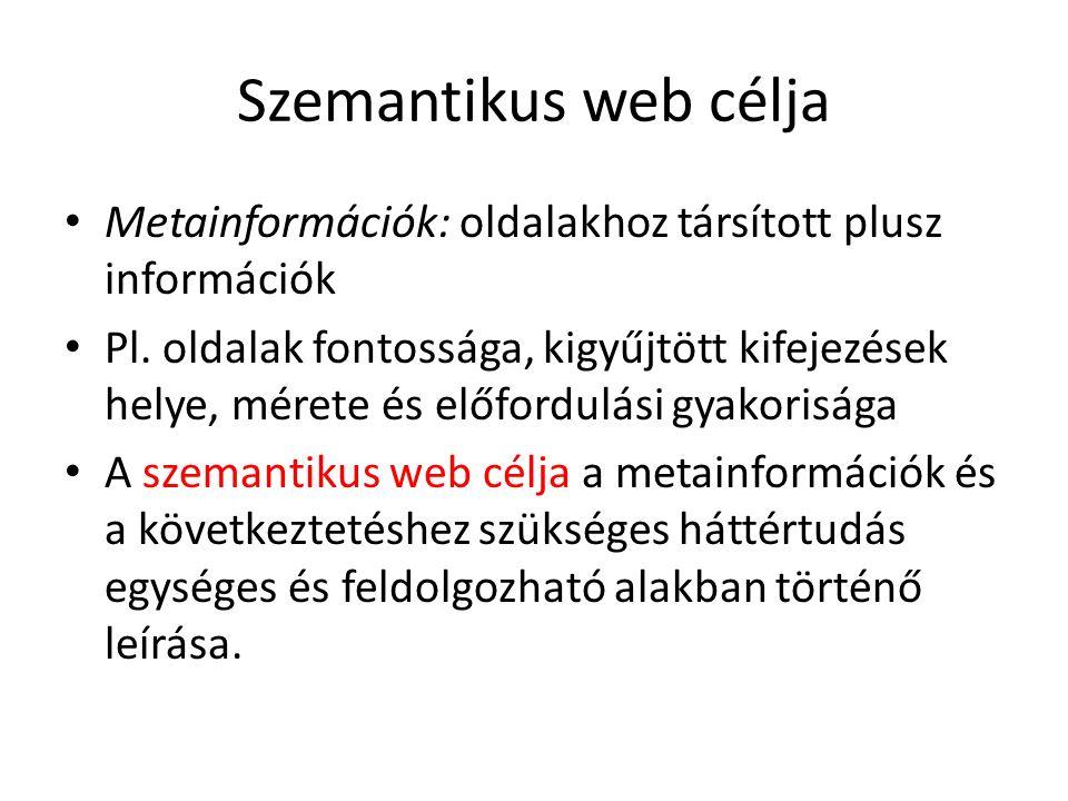 Szemantikus web célja Metainformációk: oldalakhoz társított plusz információk Pl.