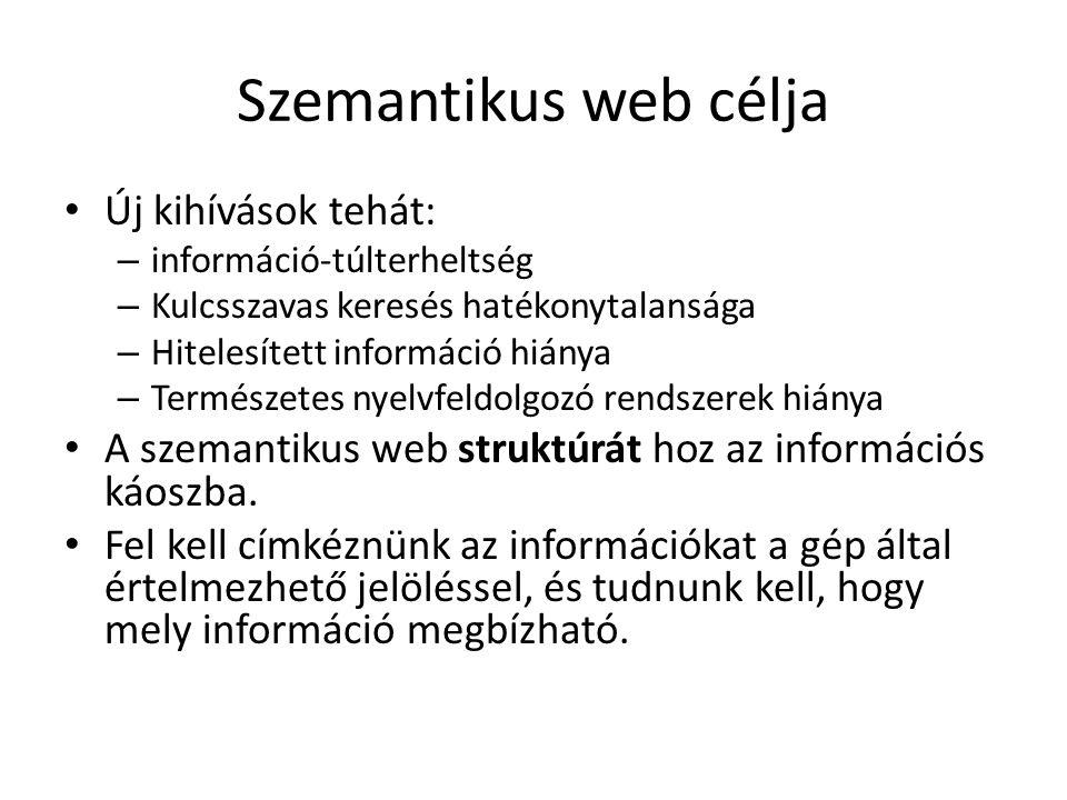 Szemantikus web célja Új kihívások tehát: – információ-túlterheltség – Kulcsszavas keresés hatékonytalansága – Hitelesített információ hiánya – Természetes nyelvfeldolgozó rendszerek hiánya A szemantikus web struktúrát hoz az információs káoszba.