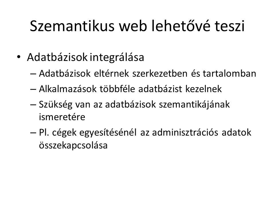 Szemantikus web lehetővé teszi Adatbázisok integrálása – Adatbázisok eltérnek szerkezetben és tartalomban – Alkalmazások többféle adatbázist kezelnek – Szükség van az adatbázisok szemantikájának ismeretére – Pl.