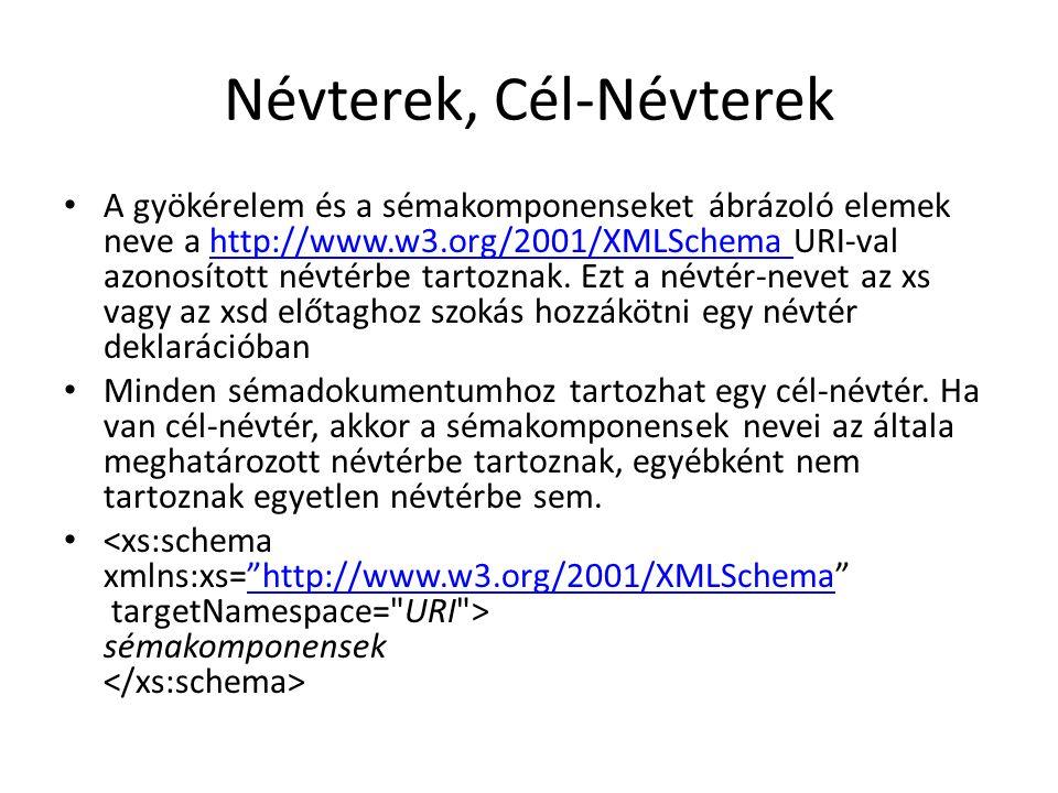 Névterek, Cél-Névterek A gyökérelem és a sémakomponenseket ábrázoló elemek neve a http://www.w3.org/2001/XMLSchema URI-val azonosított névtérbe tartoznak.