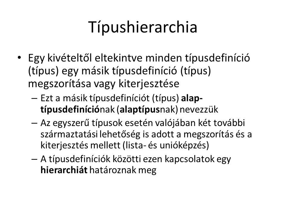 Típushierarchia Egy kivételtől eltekintve minden típusdefiníció (típus) egy másik típusdefiníció (típus) megszorítása vagy kiterjesztése – Ezt a másik típusdefiníciót (típus) alap- típusdefiníciónak (alaptípusnak) nevezzük – Az egyszerű típusok esetén valójában két további származtatási lehetőség is adott a megszorítás és a kiterjesztés mellett (lista- és unióképzés) – A típusdefiníciók közötti ezen kapcsolatok egy hierarchiát határoznak meg
