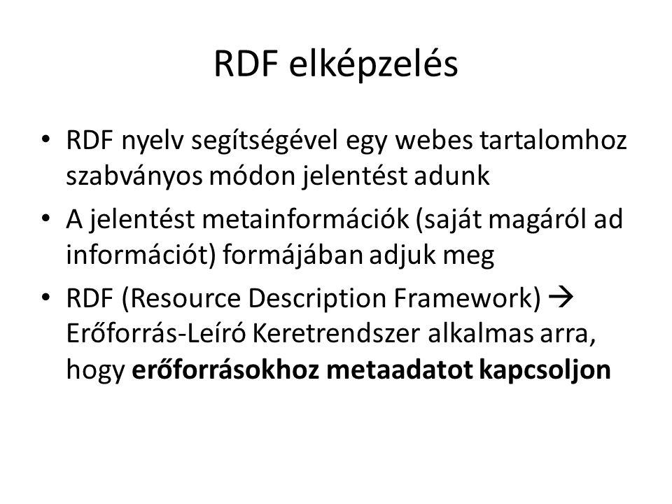 RDF elképzelés RDF nyelv segítségével egy webes tartalomhoz szabványos módon jelentést adunk A jelentést metainformációk (saját magáról ad információt) formájában adjuk meg RDF (Resource Description Framework)  Erőforrás-Leíró Keretrendszer alkalmas arra, hogy erőforrásokhoz metaadatot kapcsoljon